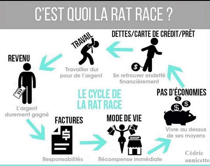 Sortir de la Rats race - different.land